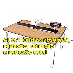 AL 3.1 FQA11 Ondas: Absorção, reflexão, refração e reflexão total