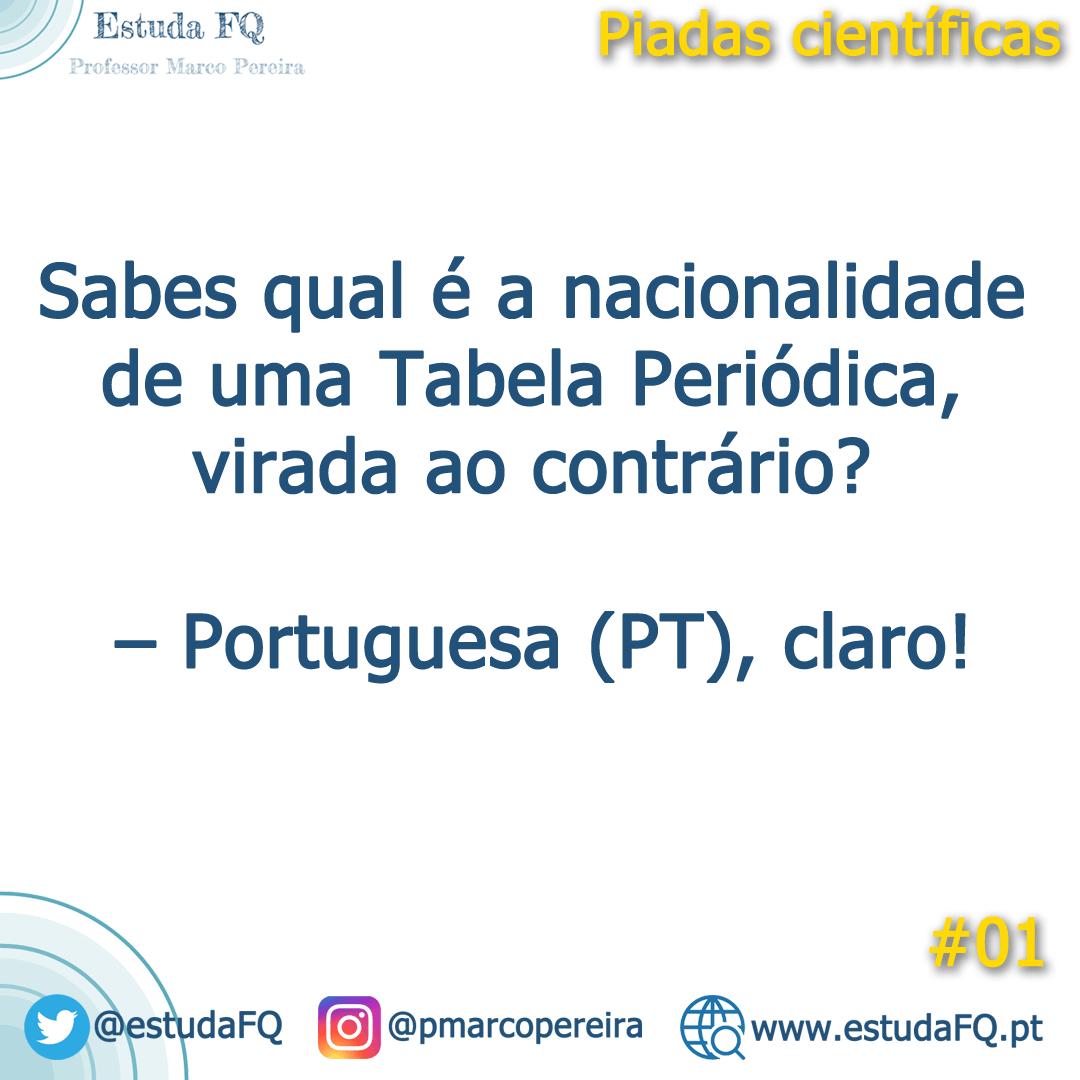 Qual a nacionalidade da tabela periódica virada ao contrário. Portuguesa (PT)