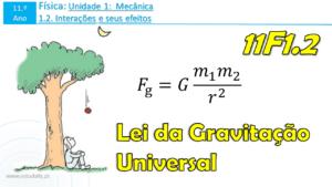 11F1.2 | Força gravítica | Lei da Gravitação Universal | FQA