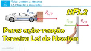 Pares ação-reação | Terceira Lei de Newton | Aula 3