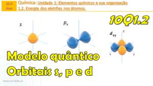 Aula 7 | O modelo quântico e as orbitais s, p e d