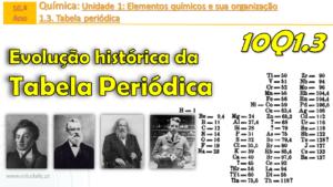 Evolução histórica da Tabela Periódica   Exercícios   10Q1.3