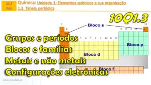 Como está organizada a Tabela Periódica?   grupos, períodos e blocos   Exercícios   10Q1.3