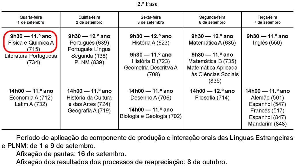 Calendário de exames 2 fase 2021